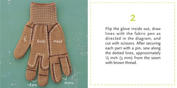 فكرة لاشغال يدوية منزلية رائعة.. ملطوش لعيونكم ..أموووه 17